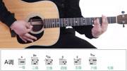 第30课 各调和弦组成音